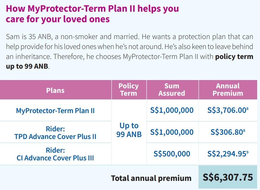 Aviva Term Insurance