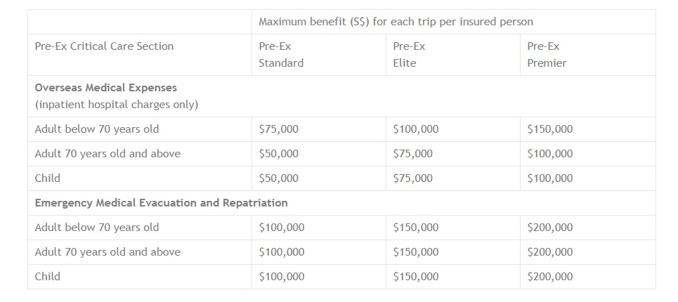 MSIG Pre Ex Travel Insurance