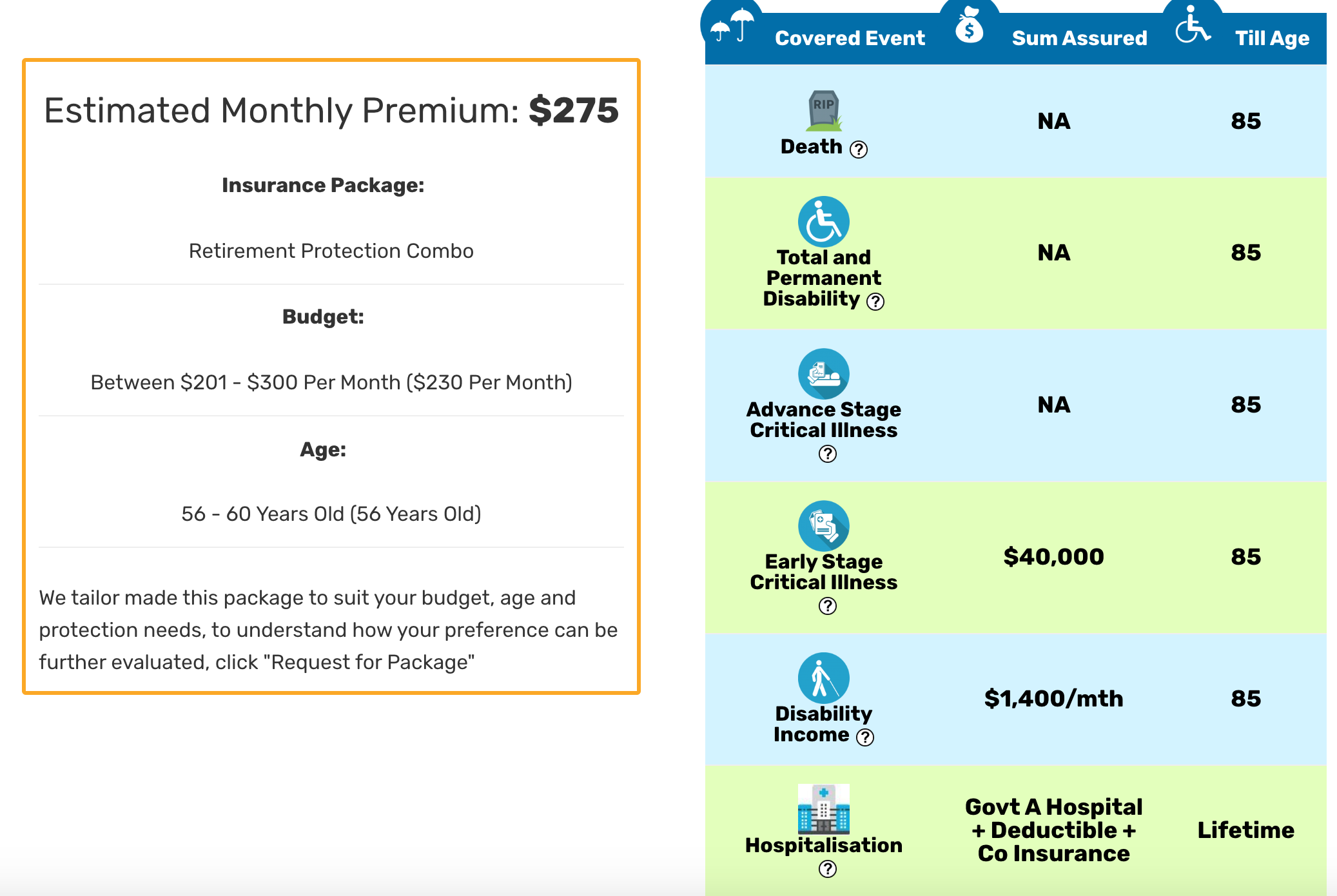 life insurance portfolio