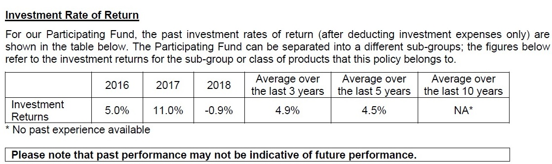 AIA Retirement Saver III Par Fund