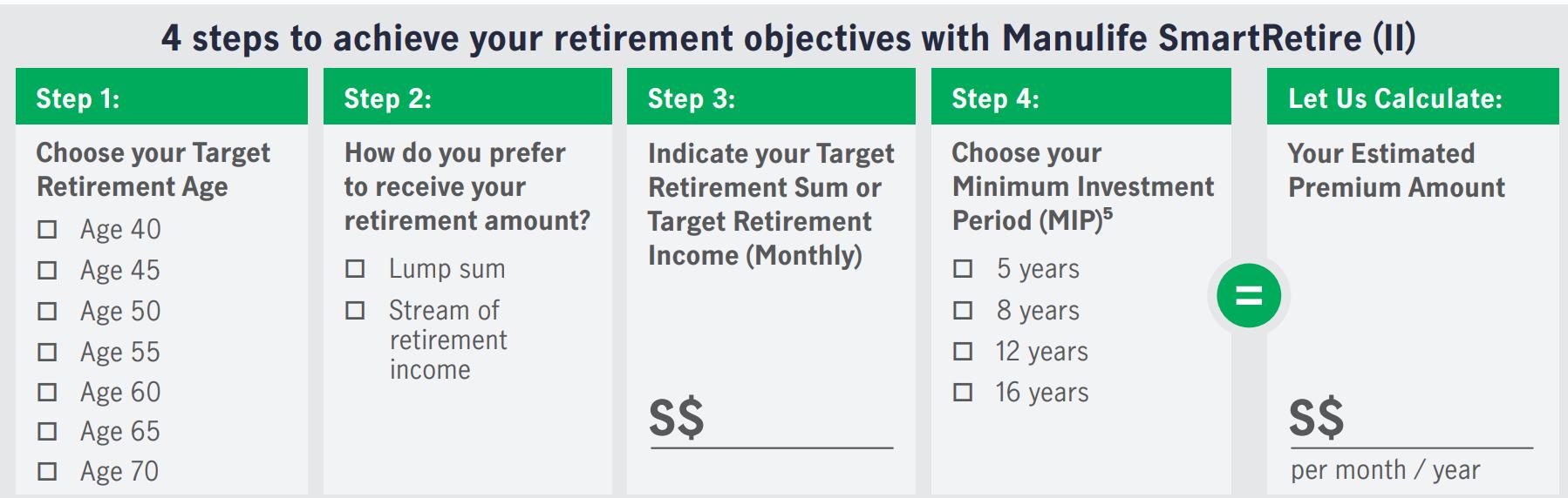 Manulife Smart Retire II