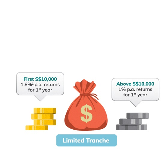Safe financial products